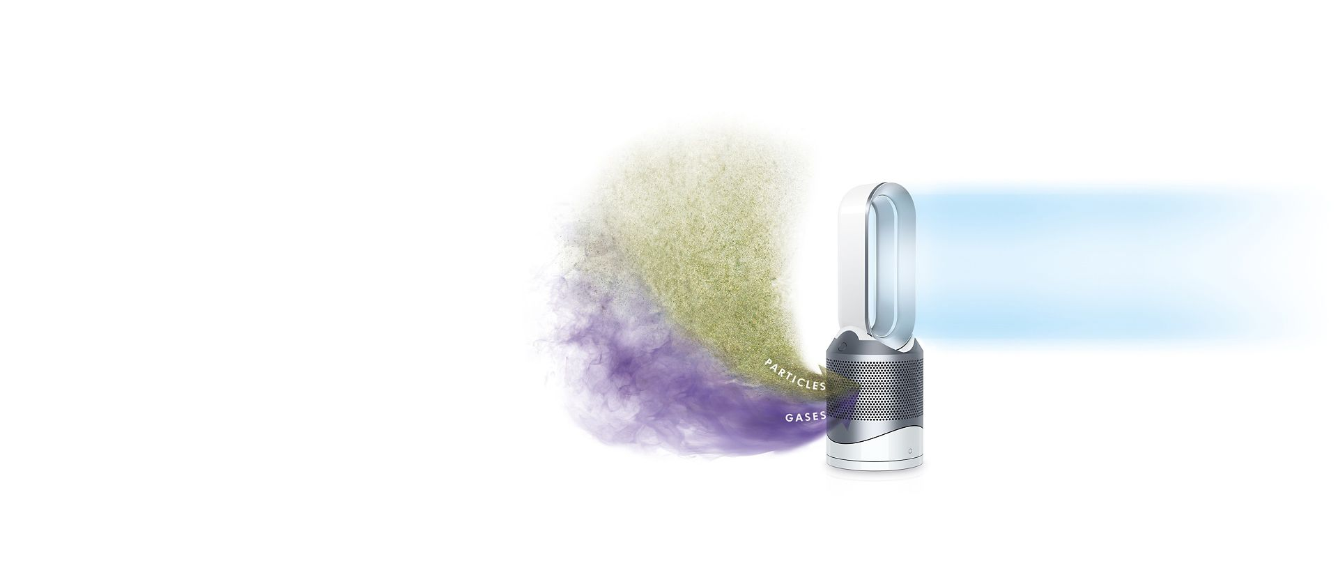 Dyson Pure Hot & Cool Link
